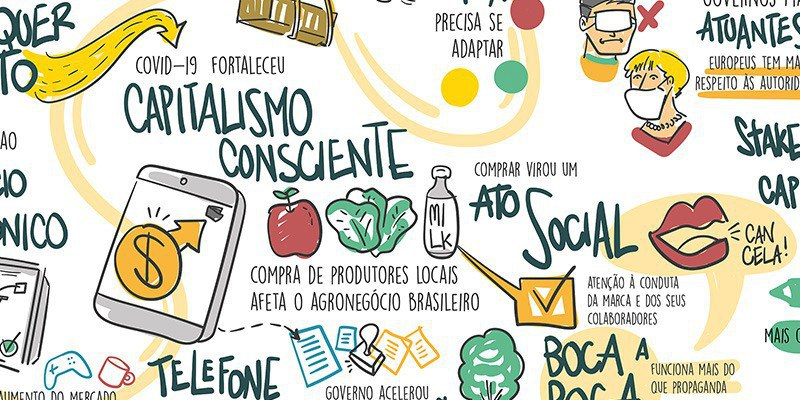 Brasil - Em um mundo abalado pela pandemia, comprar se tornou um ato social e a coerência entre propósito e atuação efetiva de uma companhia é essencial